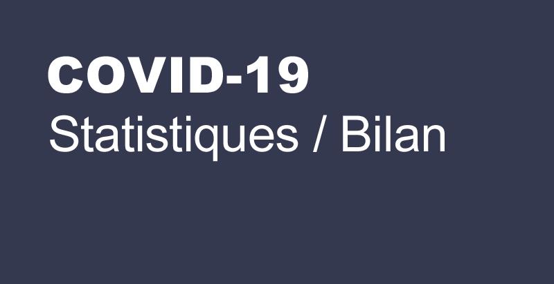 Covid-19: Une seconde baisse - Actualités - Zone911