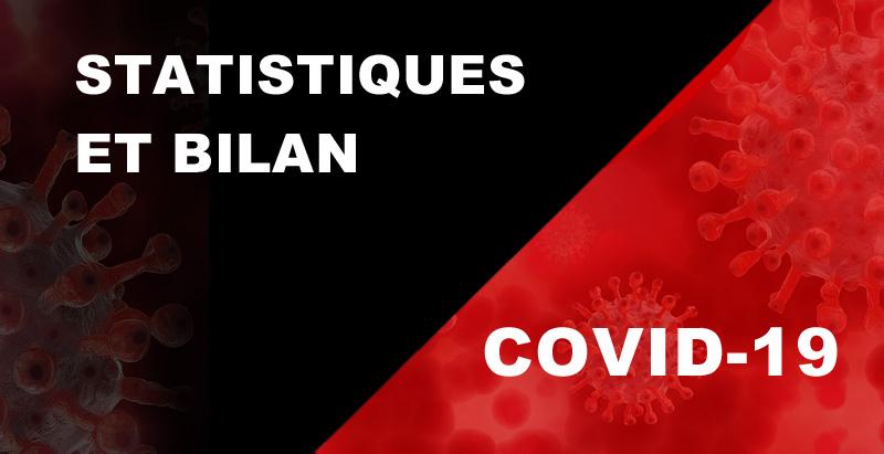 Bilan - Les plus récentes données sur l'évolution de la COVID-19 - Zone911